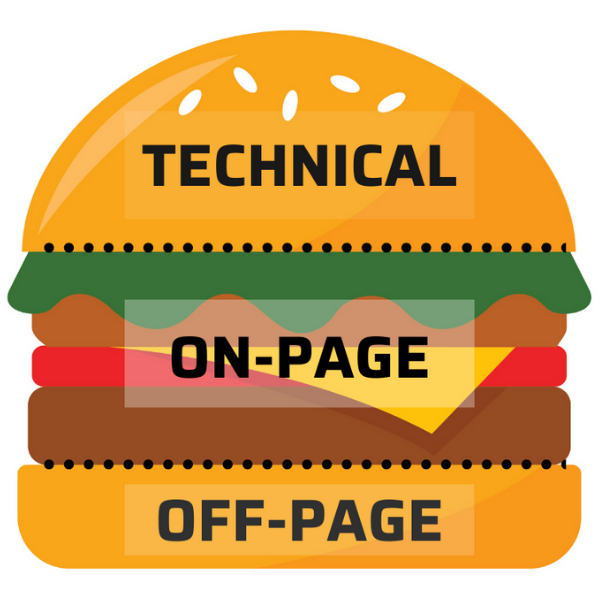 technical onpage and off page seo