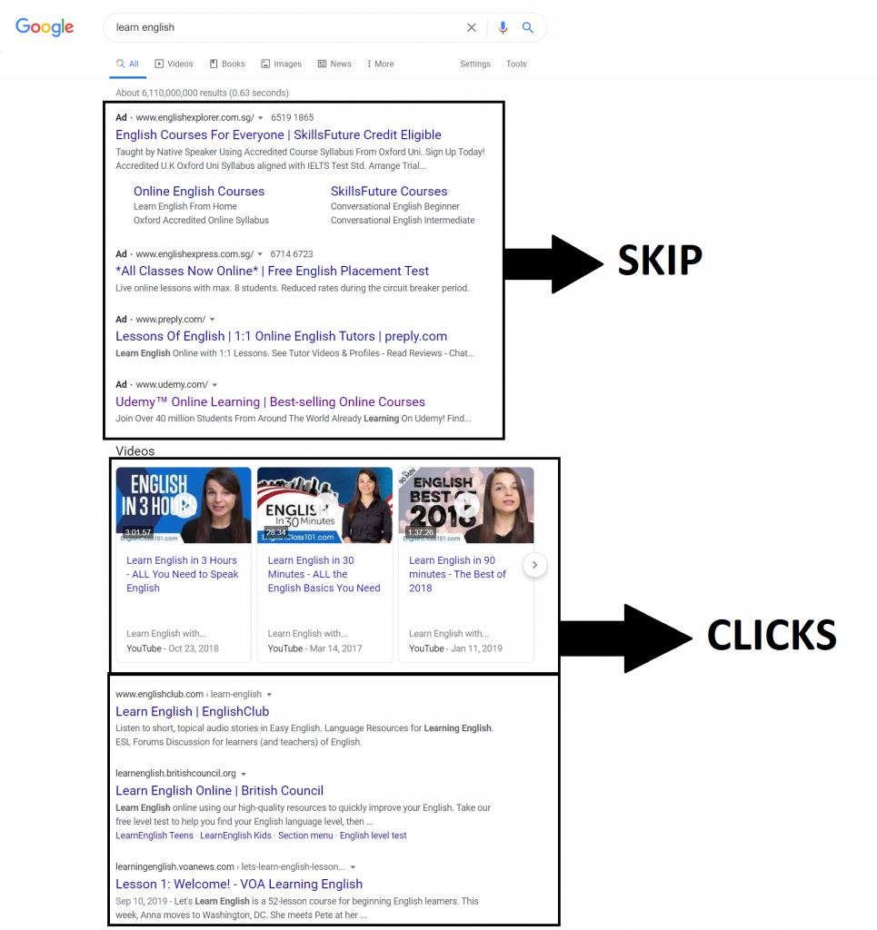 example of seo clicks